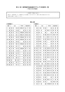 第 21 回 実用数学技能検定グランプリ受賞者一覧 個人賞