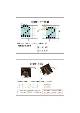 画像の平行移動 画像の回転