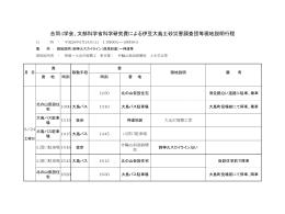 合同4学会、文部科学省科学研究費による伊豆大島