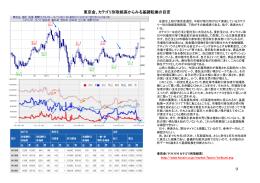 東京金、カテゴリ別取組高からみる基調転換の目安