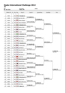 Osaka International Challenge 2012