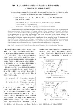 重力と非線形ばね特性の作用を受ける偏平軸の振動 (調和型振動と超和