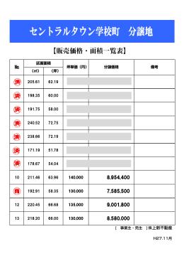 【販売価格・面積一覧表】