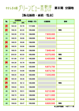 第Ⅱ期 分譲地 【販売価格・面積一覧表】