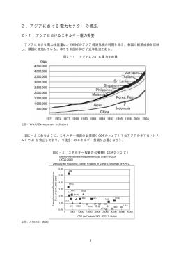 2.アジアにおける電力セクターの概況 - JICA Research Institute