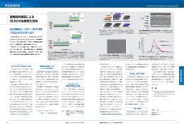 微細回折構造による OLEDの高輝度化技術
