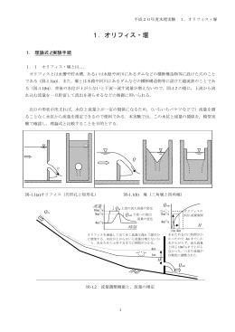 1.オリフィス・堰