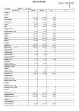 事業活動収支計算書