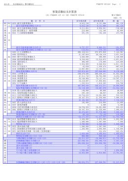 26年度事業活動収支計算書(PDF)