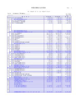 22年度事業活動収支計算書(PDF)