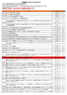 85 100 適用期間:2015年10月1日~2016年3月31日