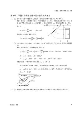 第3章 平面に作用する静水圧ー合力の大きさ