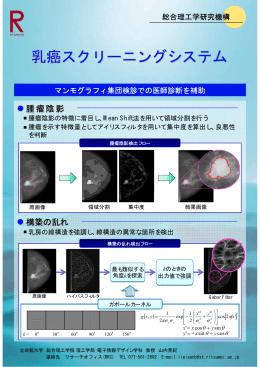 乳癌スクリーニングシステム