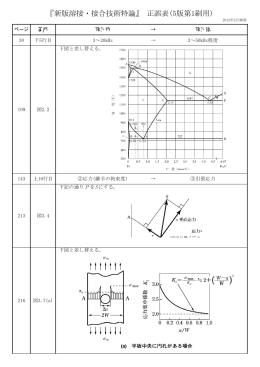 『新版溶接・接合技術特論』 正誤表(5版第1刷用)