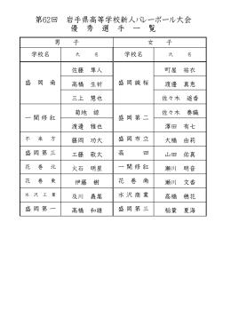 第62回 岩手県高等学校新人バレーボール大会 優 秀 選 手 一 覧