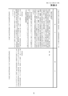 改正法令新旧対照表(PDF)