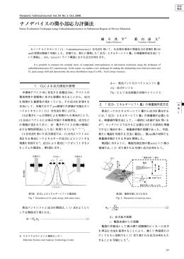 「応力−エネルギーシフト量」の検量線作成方法
