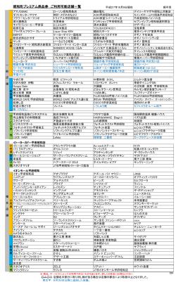 昭和町プレミアム商品券 ご利用可能店舗一覧