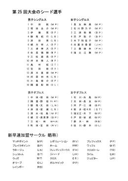 第 25 回大会のシード選手 新早連加盟サークル(略称)