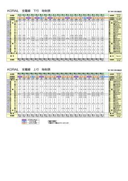 全羅線 - KORAIL時刻表