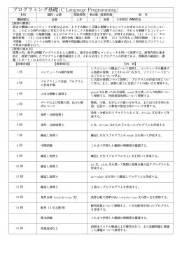 プログラミング基礎(C Language Programming)