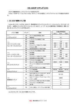 OS-ADCP コマンドリスト