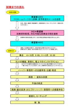こちら(PDF83KB)
