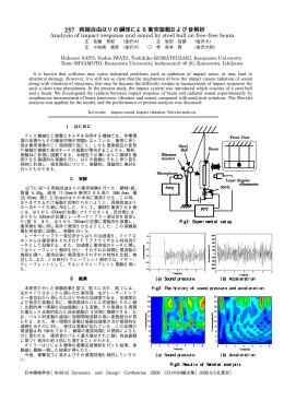 両端自由はりの鋼球による衝突振動および音解析