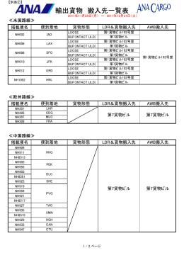(2)ANA輸出貨物 搬入先一覧表