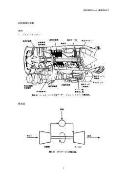 回転機械の振動PDF