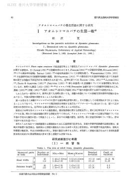 OLIVE 香川大学学術情報リポジトリ