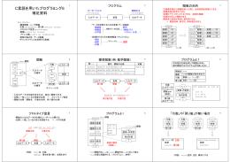 C言語を用いたプログラミング6 補足資料