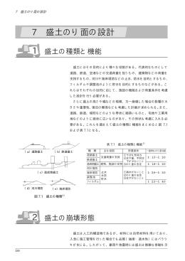 盛土の法面の設計 pdf.301kB
