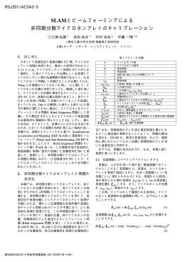 - ホンダ・リサーチ・インスティチュート・ジャパン