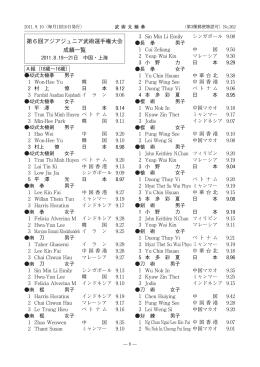 第6回アジアジュニア武術選手権大会 成績一覧