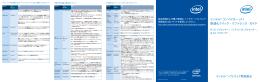 インテル® コンパイラー v11 最適化クイック・リファレンス・ガイド