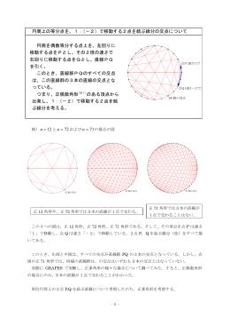 円周上の等分点を、1:(-2)で移動する2点を結ぶ線分の交点について