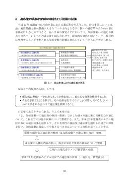 3(PDF:1639KB)