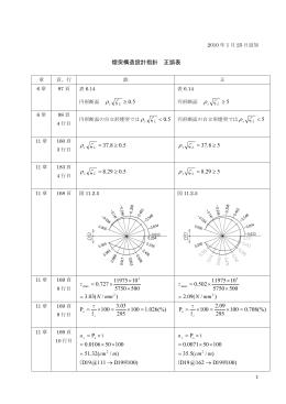 煙突構造設計指針(2007年11月刊行)(追加)