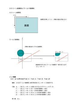 スクリーン座標系とワールド座標系