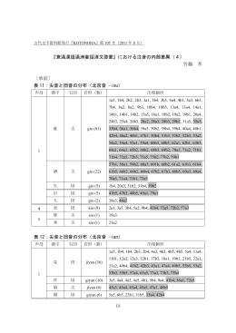 『兼滿漢語滿洲套話清文啓蒙』における注音の内部差異(4) 竹越 孝