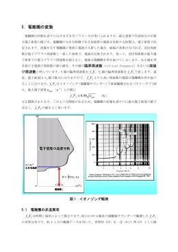 5. 電離圏の変動