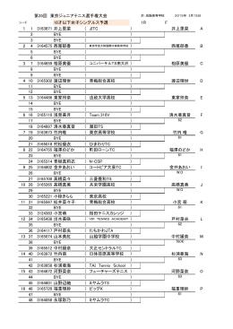 第35回 東京ジュニアテニス選手権大会 18才以下女子シングルス予選