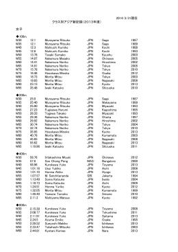 女子 100m W30 12.1 Murayama Ritsuko JPN Saga 1987 W35 12.1