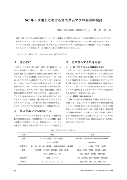 NC ルータ加工におけるカスタムマクロ利用の検討