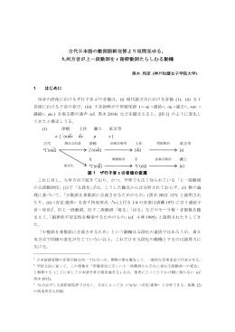 発表資料修正版 - 蛍池言語研究所