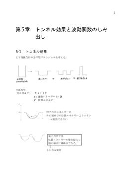 第5章 トンネル効果と波動関数のしみ 出し