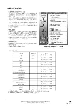 公認大会運営ガイド 第4部 - 日本マウンテンバイク協会
