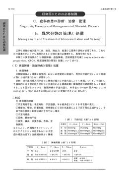 (1)~(7) - 日本産科婦人科学会