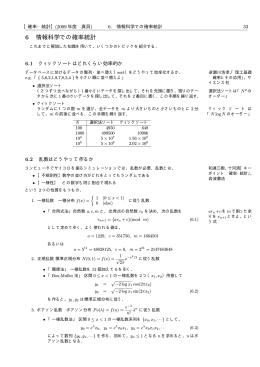 プリント(p33-p34 情報科学での応用)